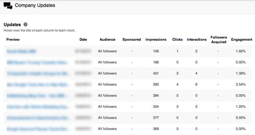 linkedin-metrics1