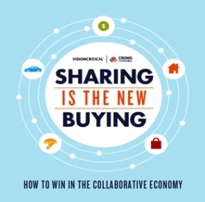 sharing-new-buying - crop