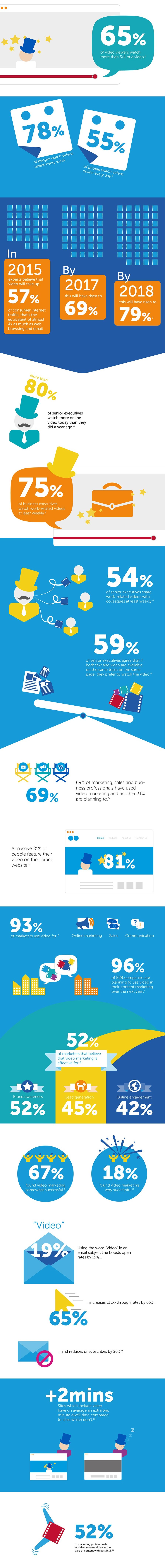 year-of-video-marketing - infographic